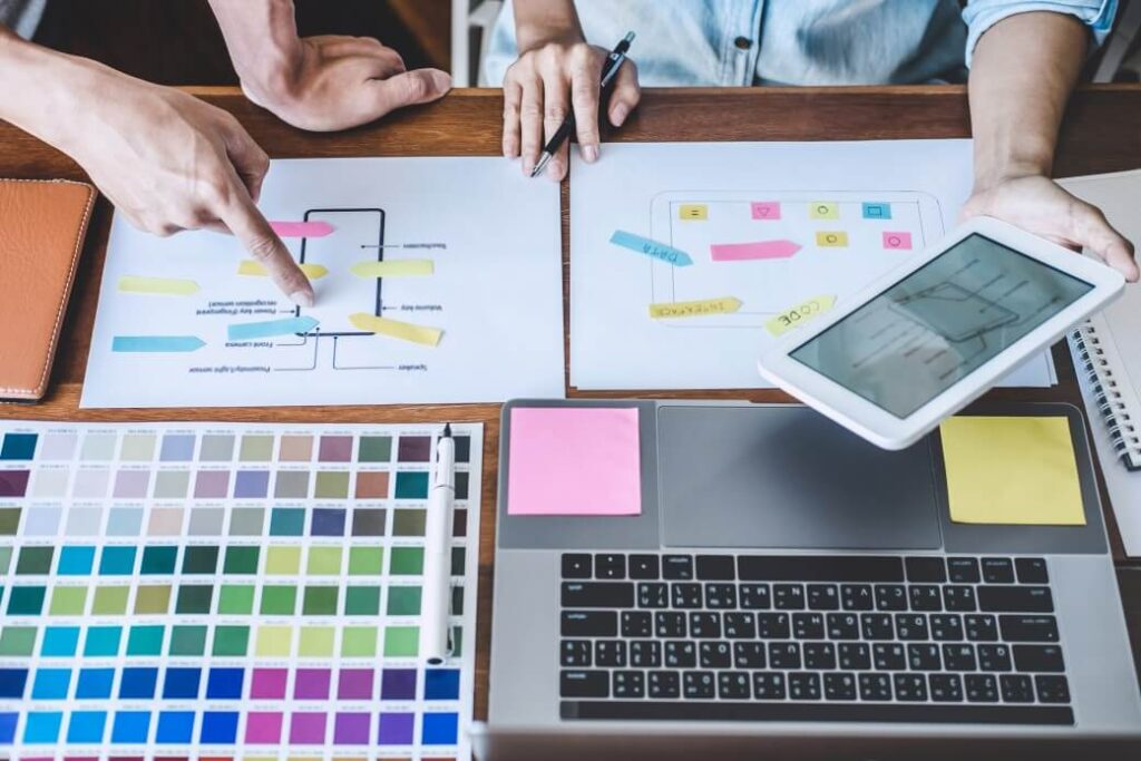 was ist design thinking